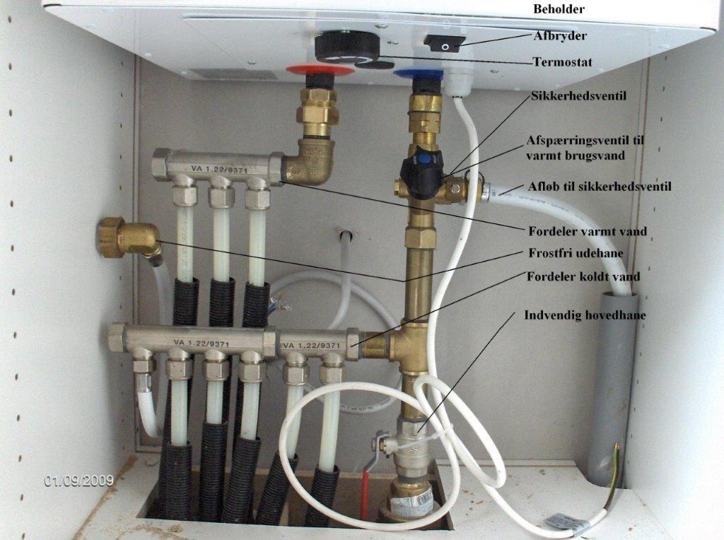 termostat til gulvvarme vand